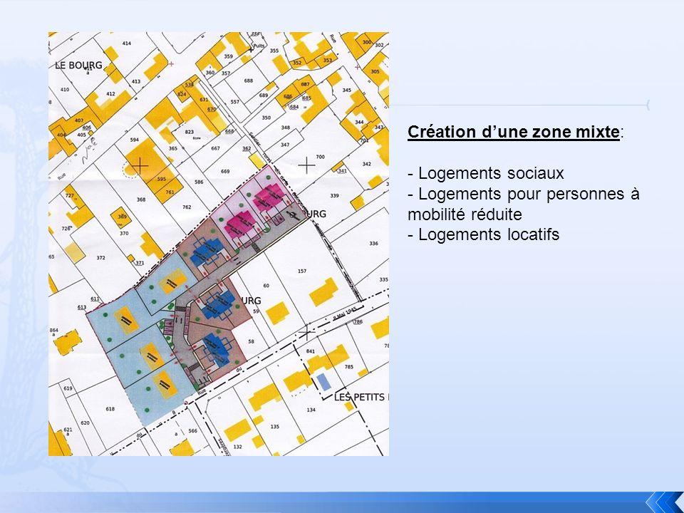 Création d'une zone mixte: