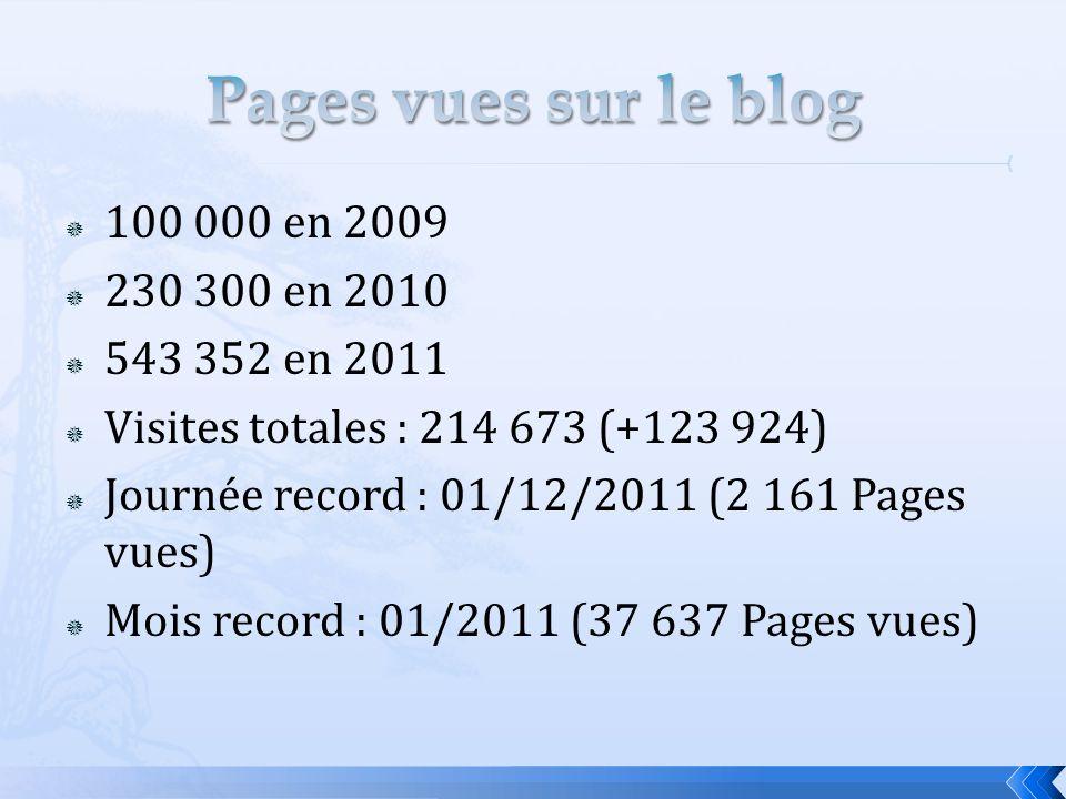 Pages vues sur le blog 100 000 en 2009 230 300 en 2010 543 352 en 2011