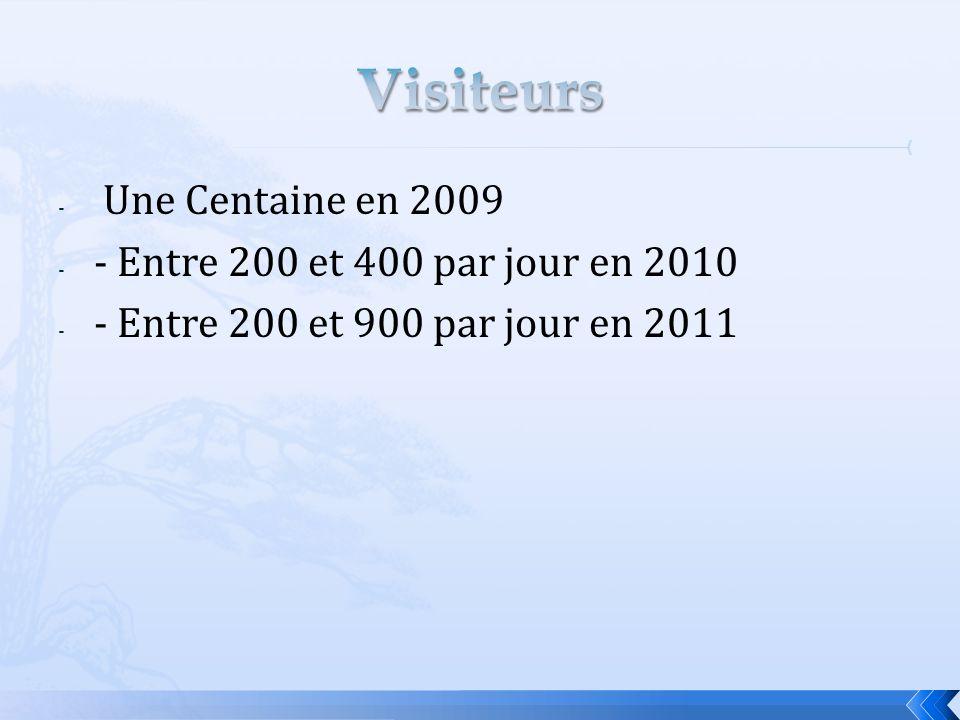 Visiteurs Une Centaine en 2009 - Entre 200 et 400 par jour en 2010