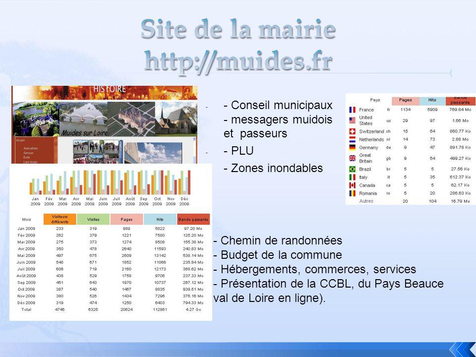 Site de la mairie http://muides.fr