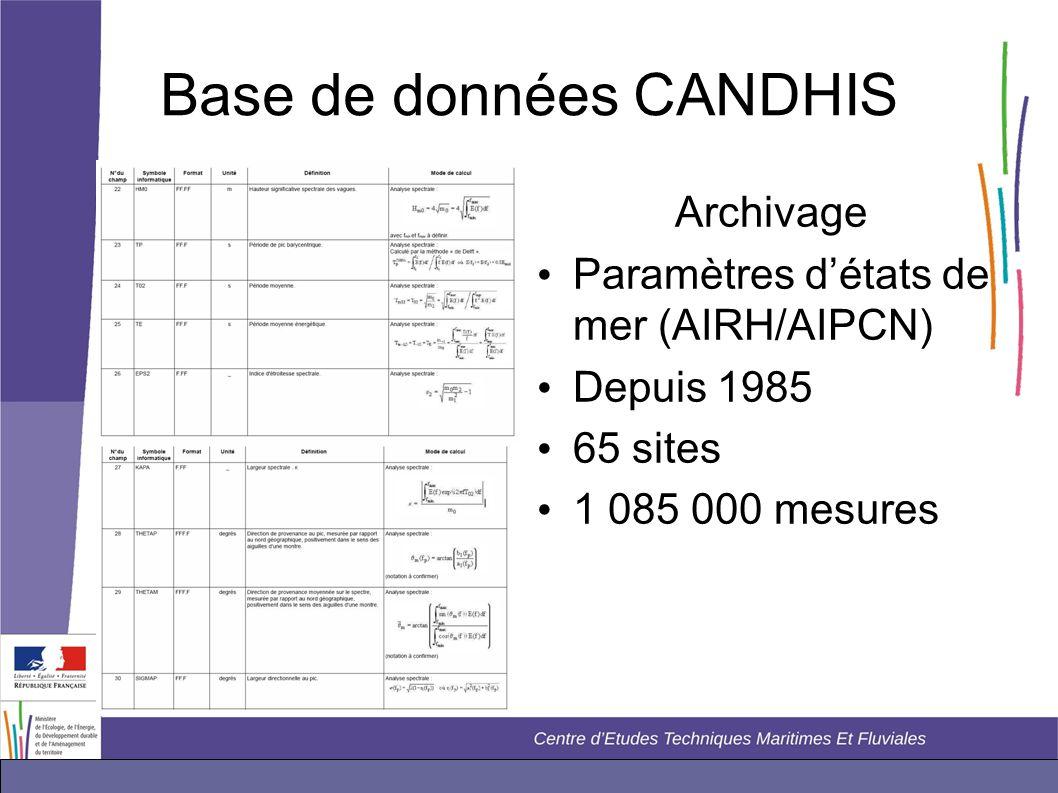 Base de données CANDHIS