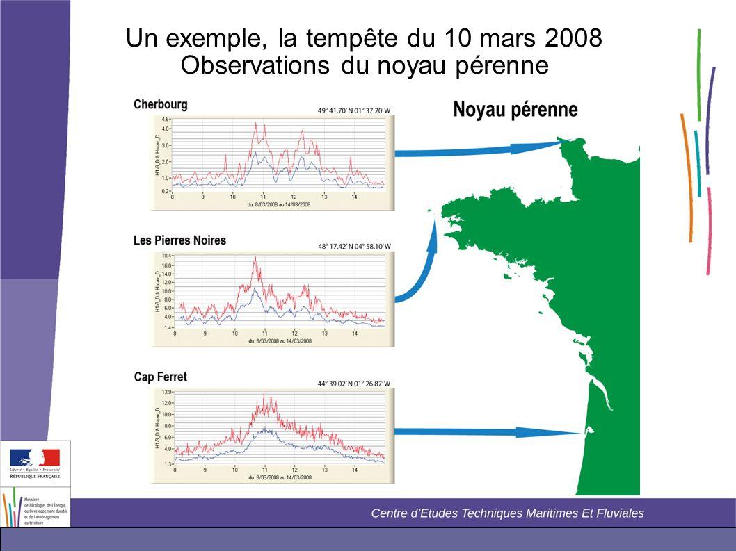 Un exemple, la tempête du 10 mars 2008 Observations du noyau pérenne
