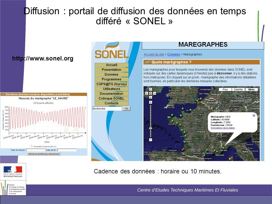 Diffusion : portail de diffusion des données en temps différé « SONEL »