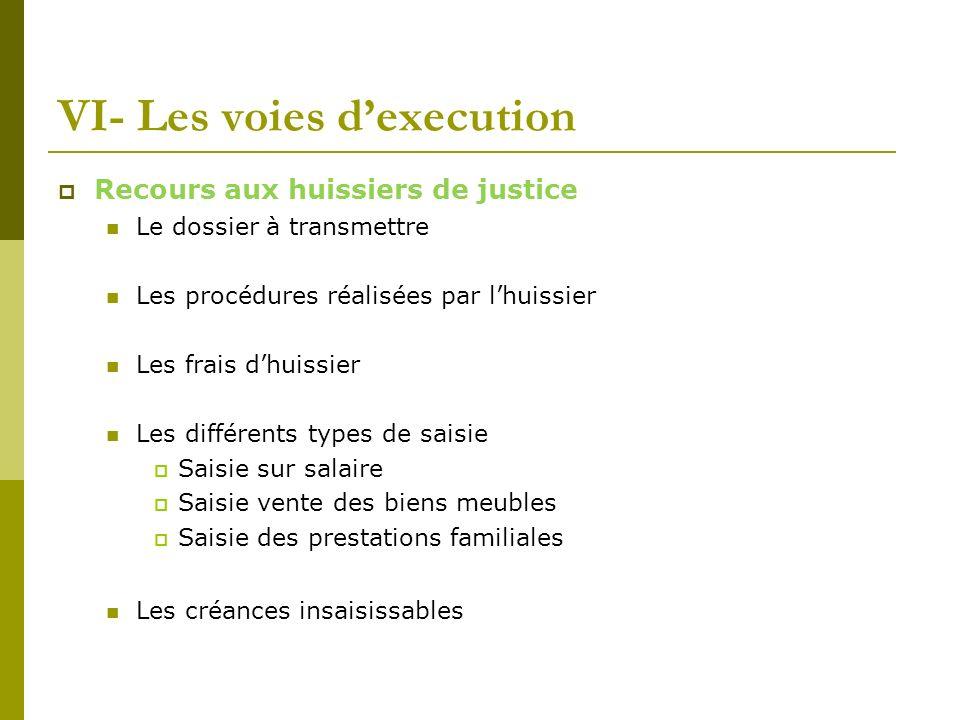 VI- Les voies d'execution