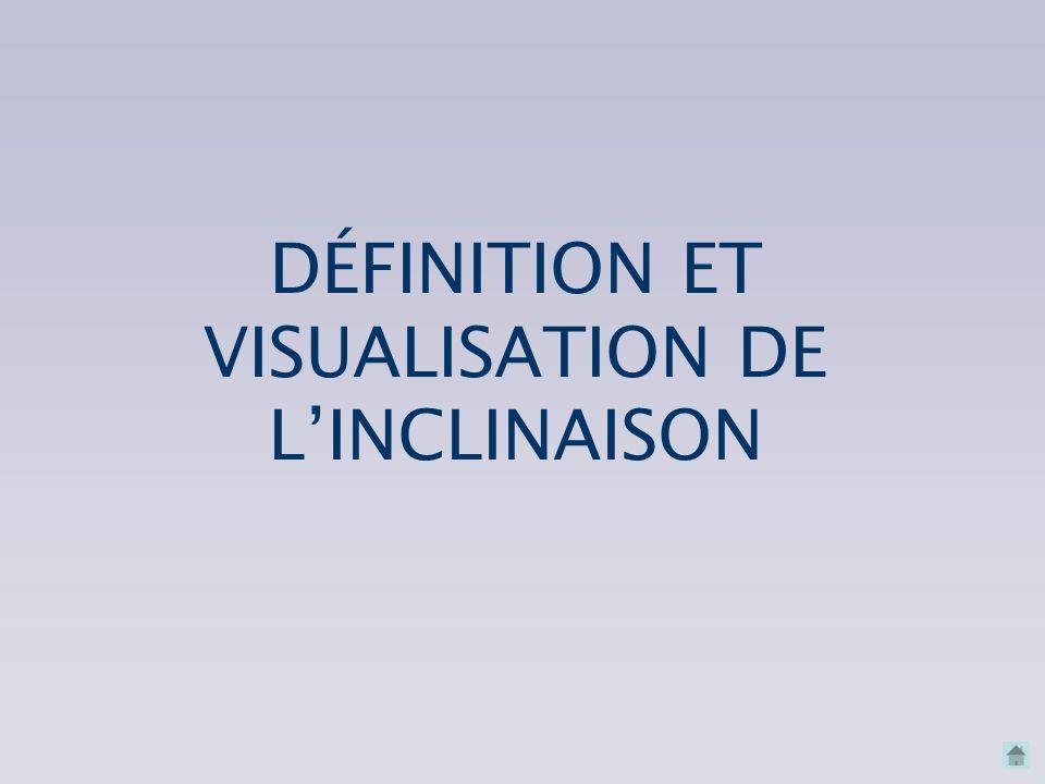 DÉFINITION ET VISUALISATION DE L'INCLINAISON