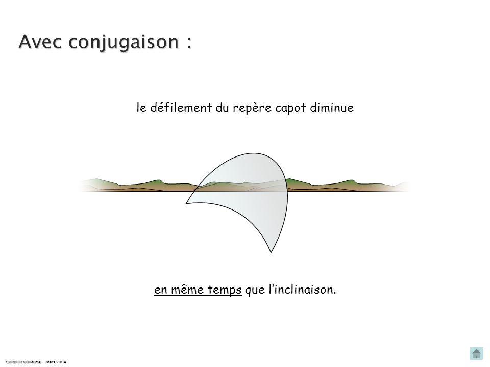 Avec conjugaison : le défilement du repère capot diminue