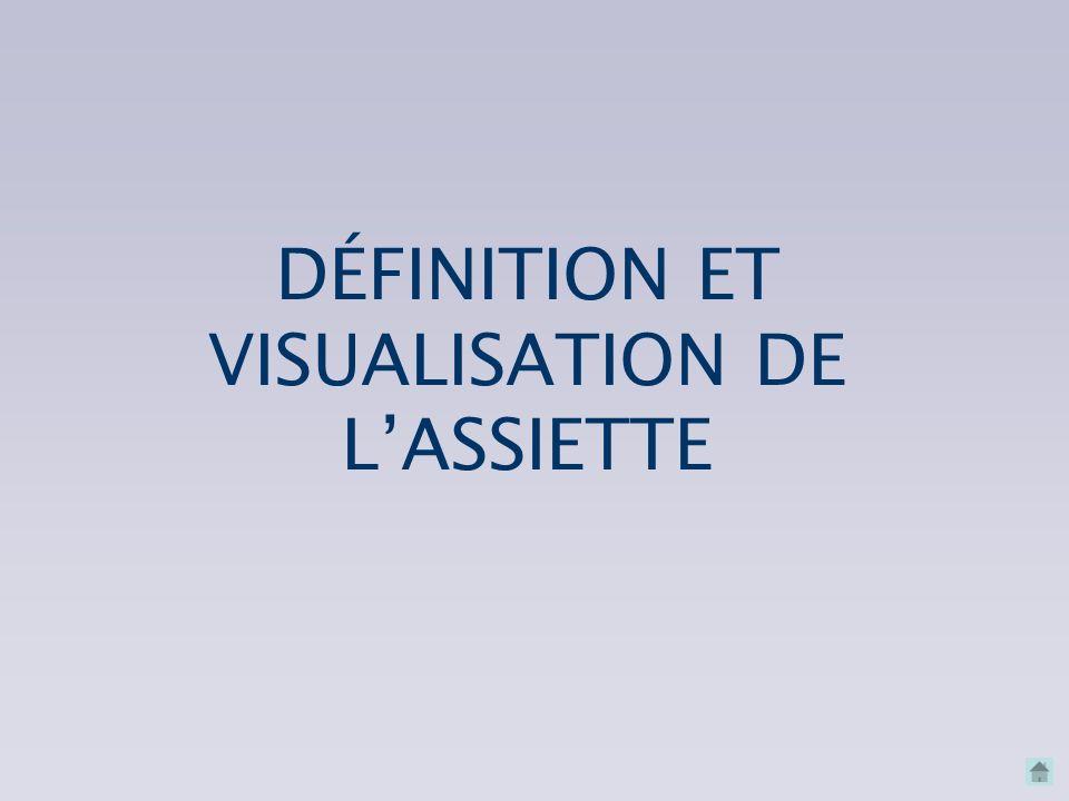 DÉFINITION ET VISUALISATION DE L'ASSIETTE