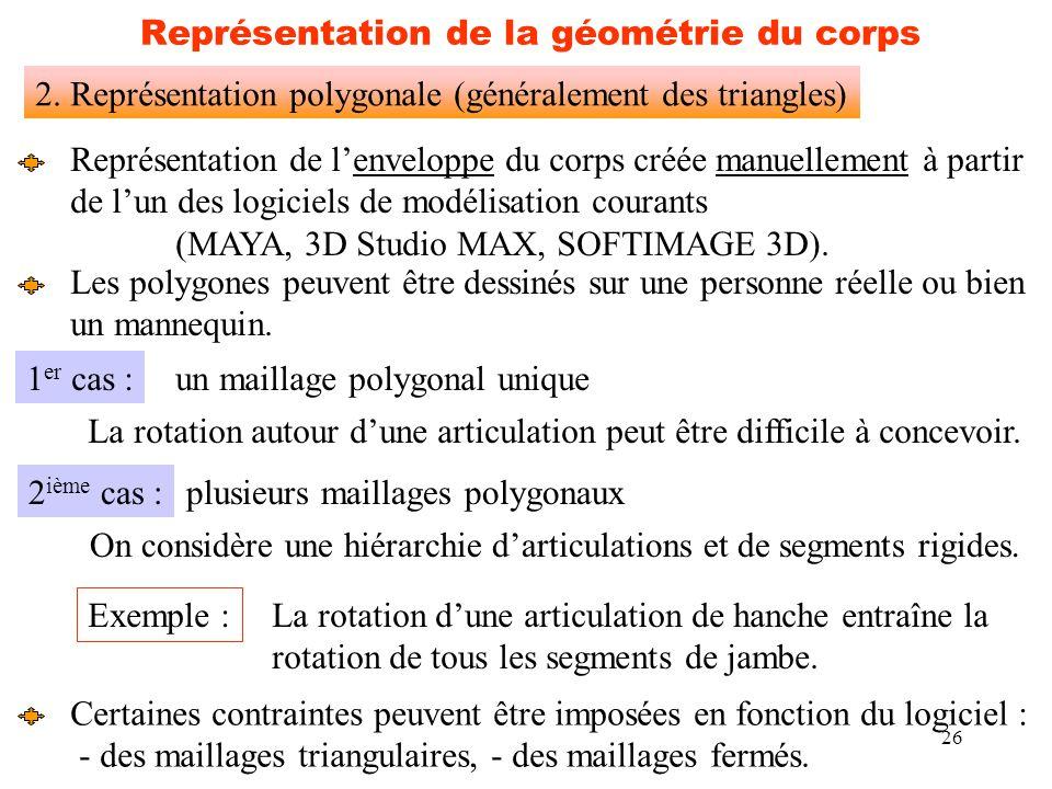 Représentation de la géométrie du corps