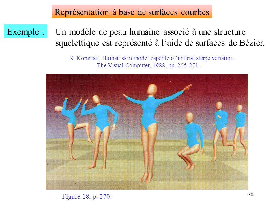 Représentation à base de surfaces courbes