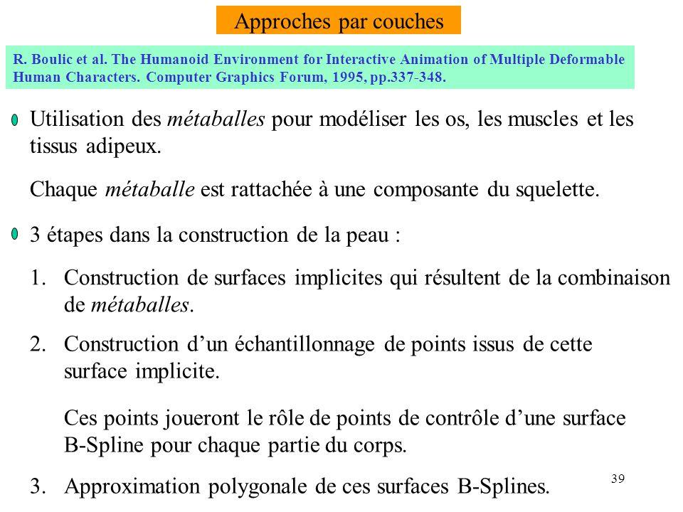 Utilisation des métaballes pour modéliser les os, les muscles et les