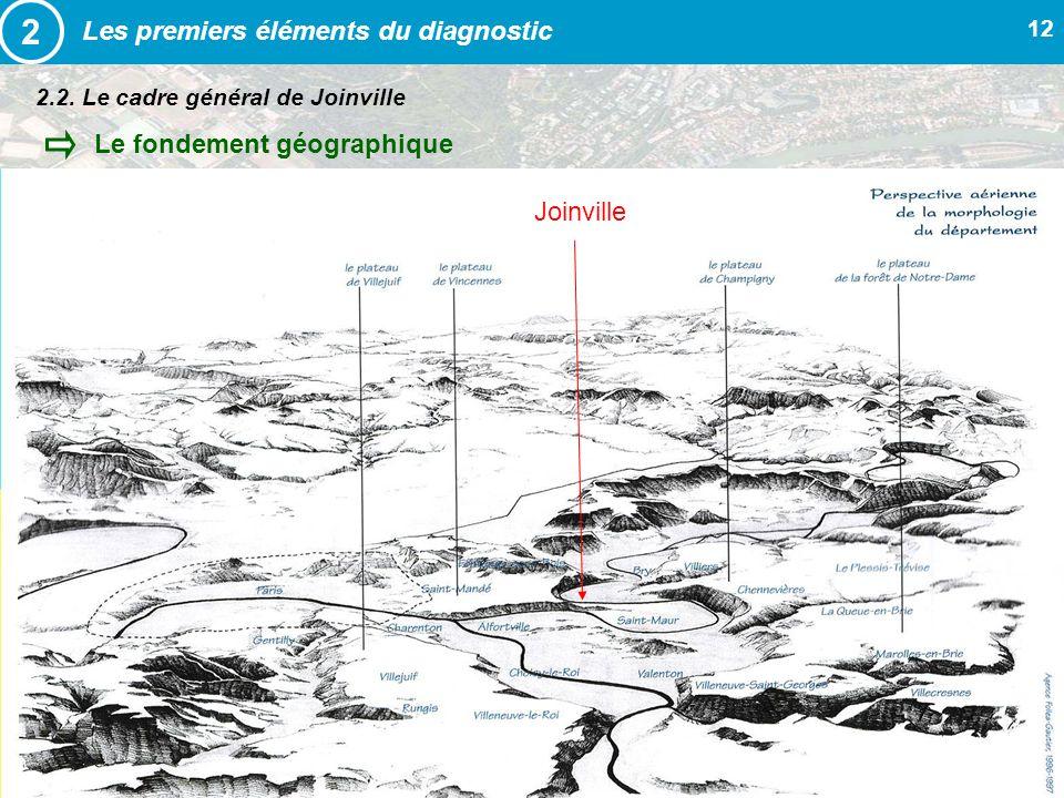 2 Les premiers éléments du diagnostic Le fondement géographique