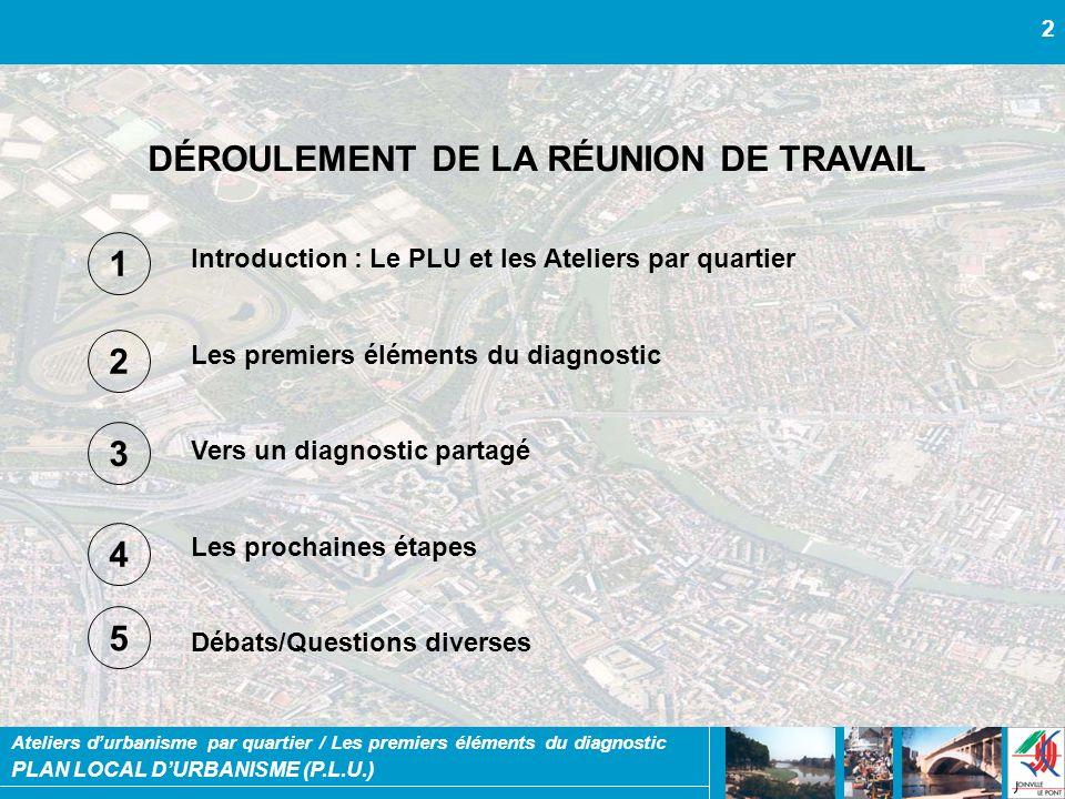 DÉROULEMENT DE LA RÉUNION DE TRAVAIL