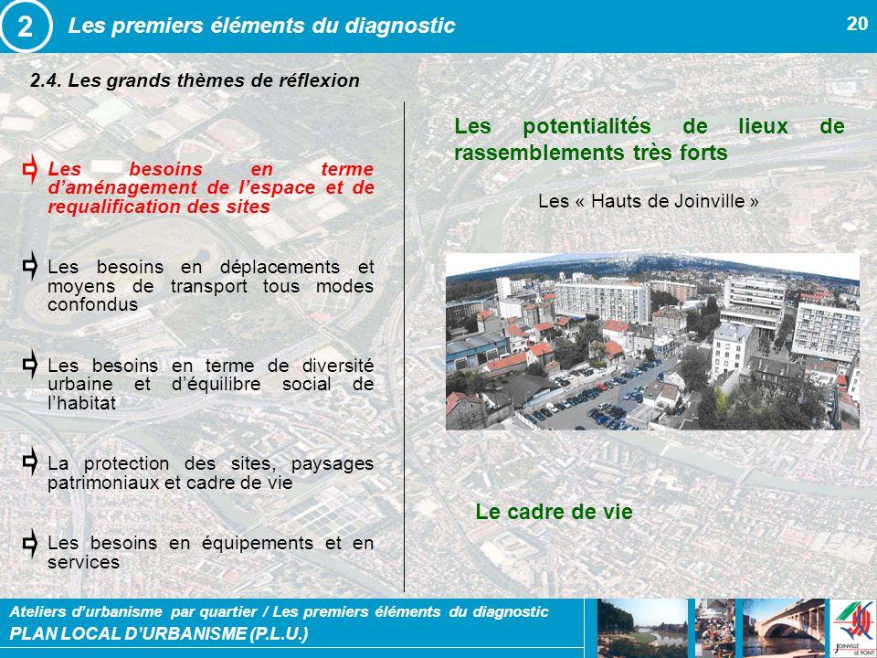 Les « Hauts de Joinville »