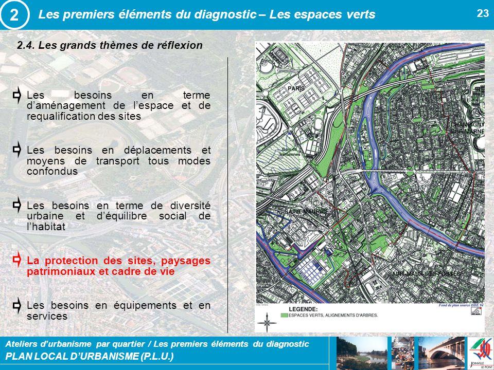 2 Les premiers éléments du diagnostic – Les espaces verts