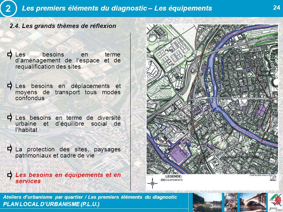 2 Les premiers éléments du diagnostic – Les équipements