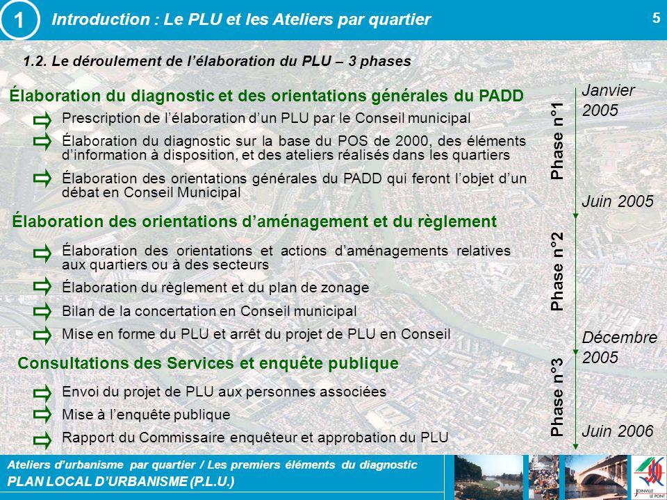 1 Introduction : Le PLU et les Ateliers par quartier Janvier 2005