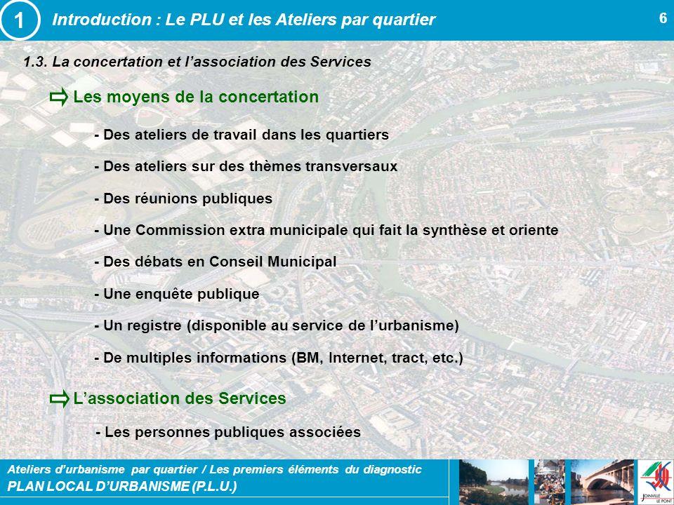 1 Introduction : Le PLU et les Ateliers par quartier