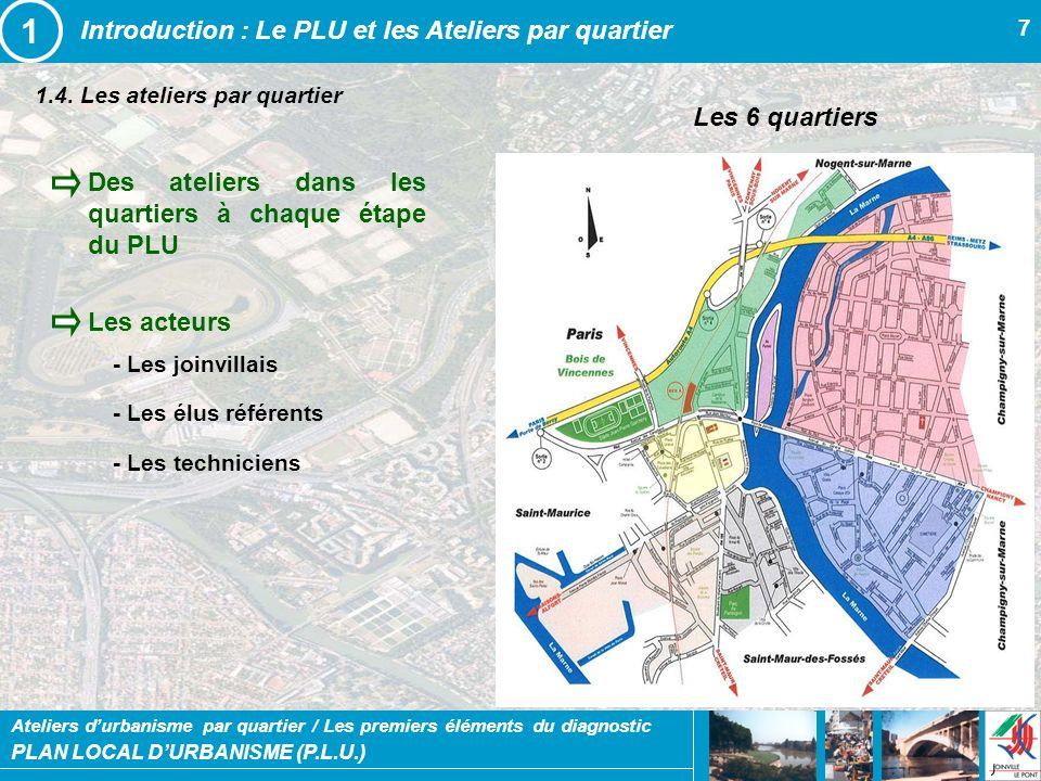 1 Introduction : Le PLU et les Ateliers par quartier Les 6 quartiers