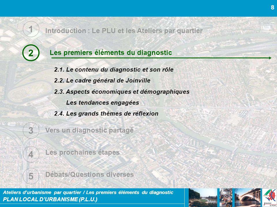 1 2 3 4 5 Introduction : Le PLU et les Ateliers par quartier