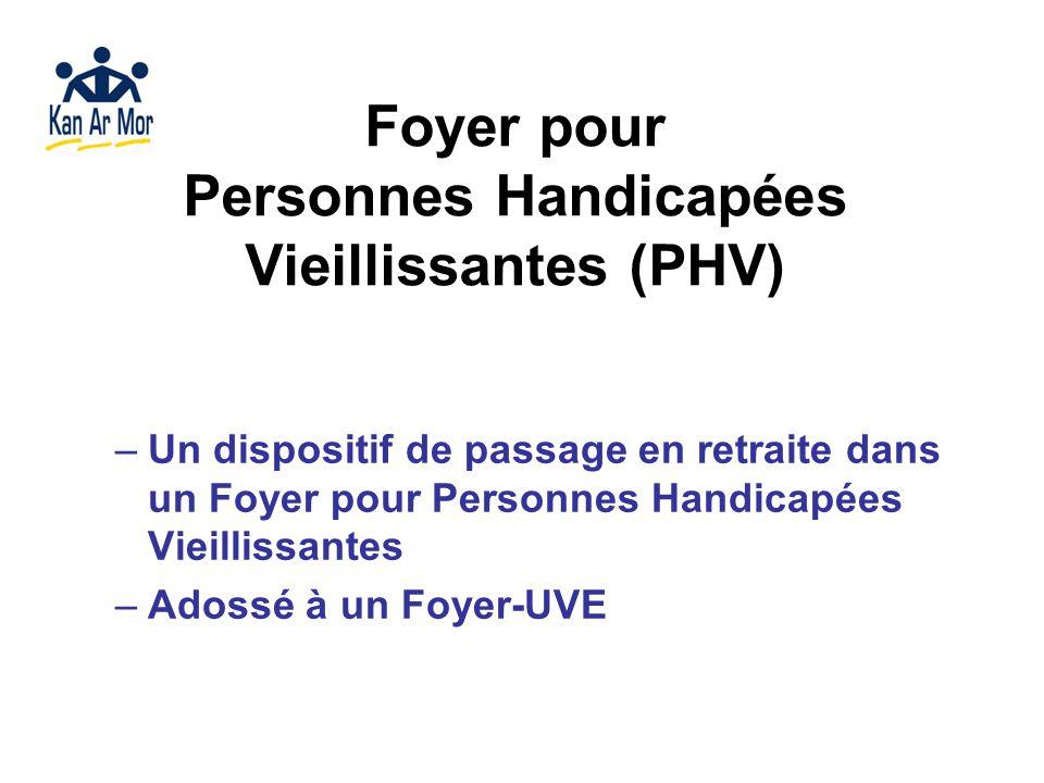 Foyer pour Personnes Handicapées Vieillissantes (PHV)