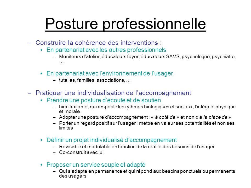 Posture professionnelle