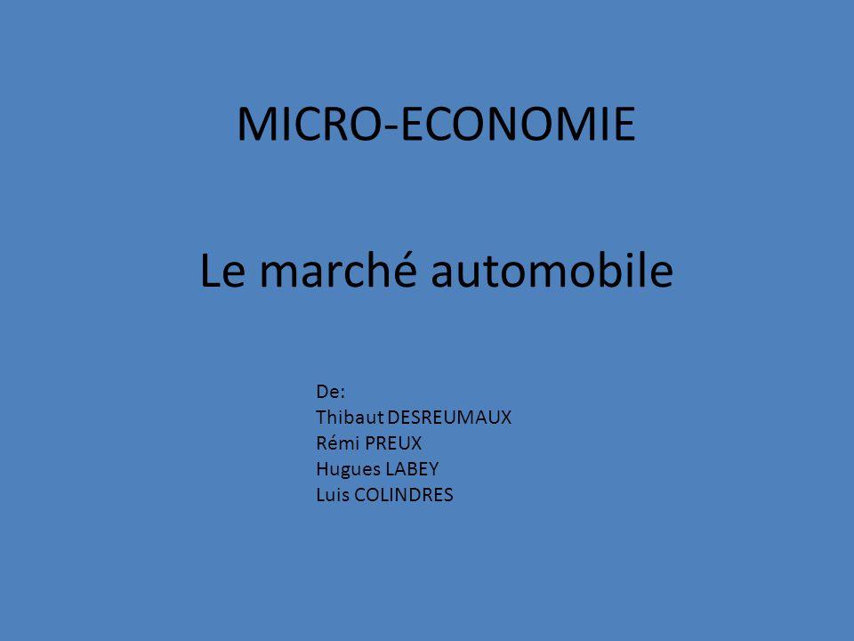 MICRO-ECONOMIE Le marché automobile De: Thibaut DESREUMAUX Rémi PREUX