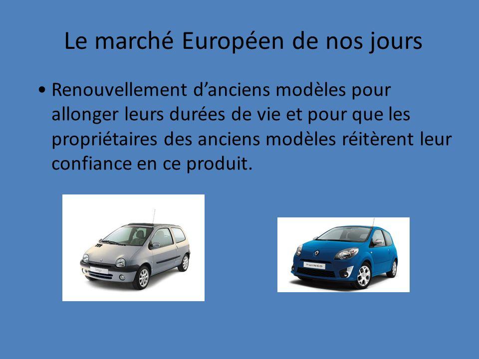 Le marché Européen de nos jours