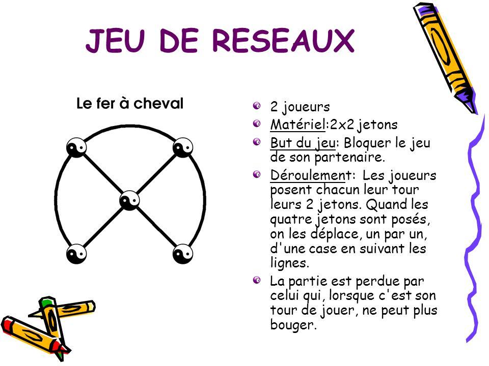JEU DE RESEAUX 2 joueurs Matériel:2x2 jetons