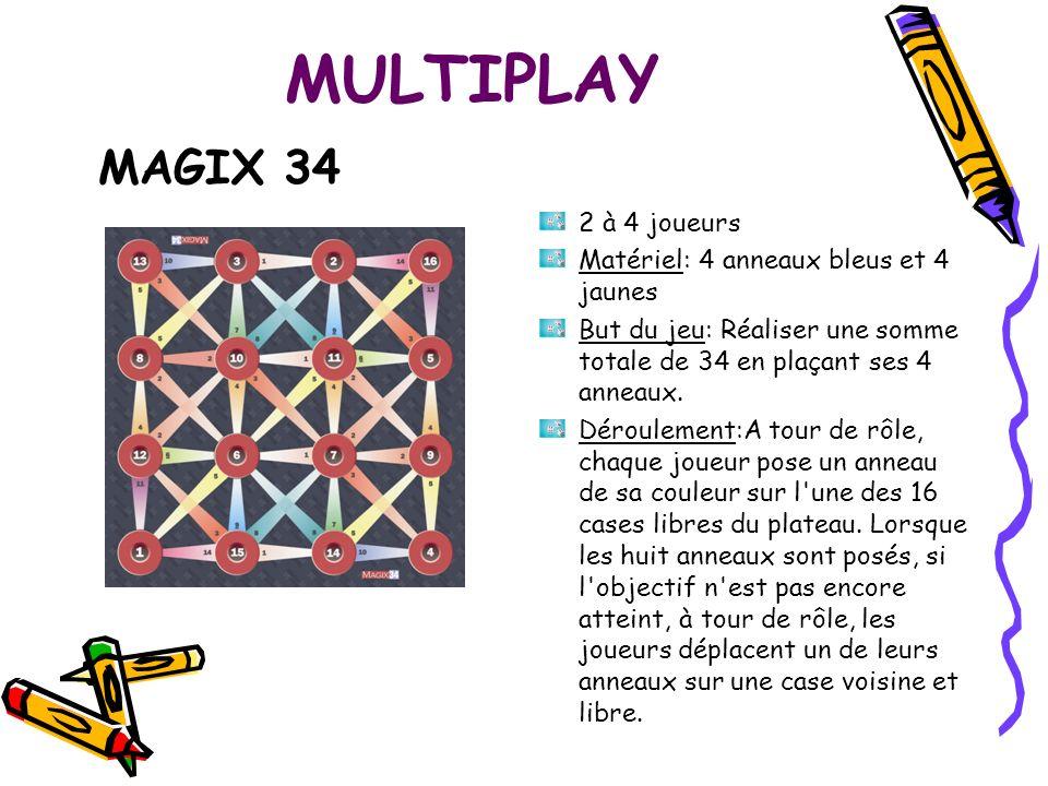 MULTIPLAY MAGIX 34 2 à 4 joueurs Matériel: 4 anneaux bleus et 4 jaunes