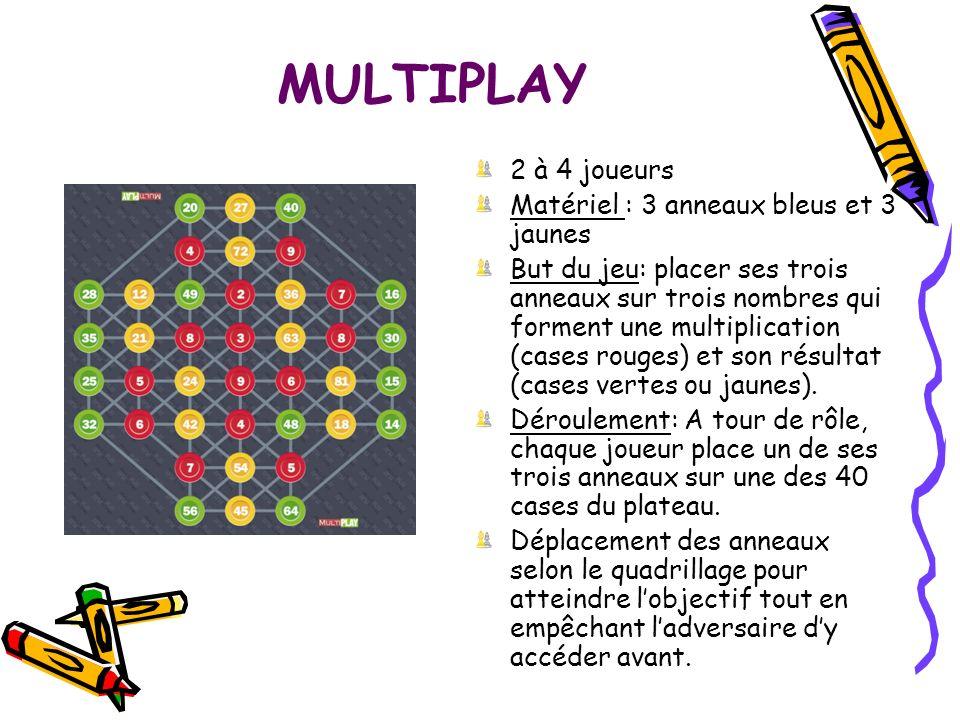 MULTIPLAY 2 à 4 joueurs Matériel : 3 anneaux bleus et 3 jaunes