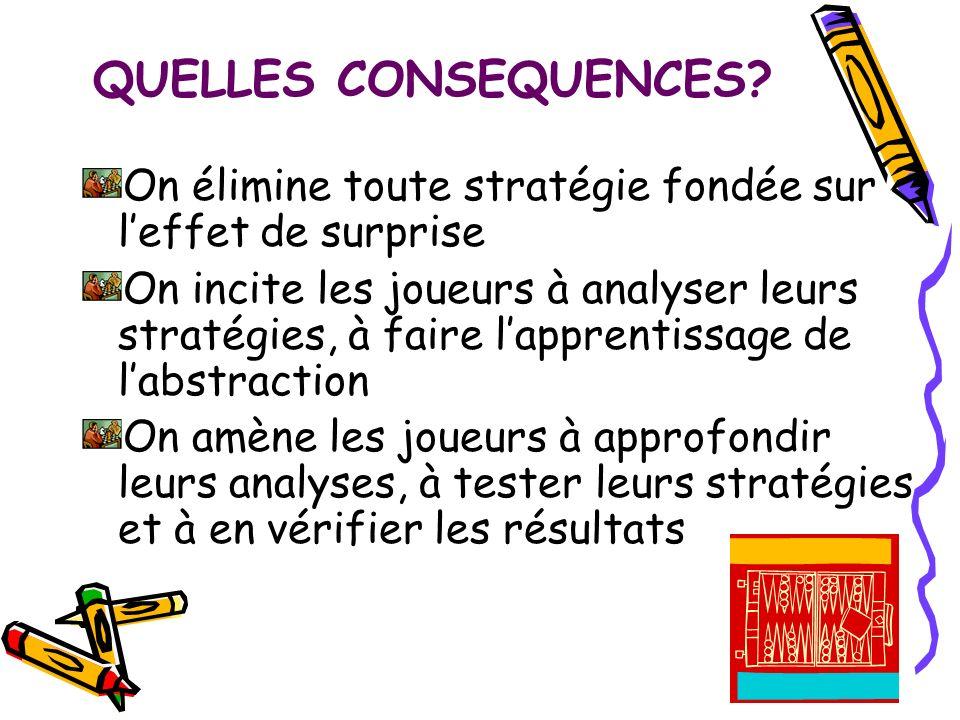 QUELLES CONSEQUENCES On élimine toute stratégie fondée sur l'effet de surprise.