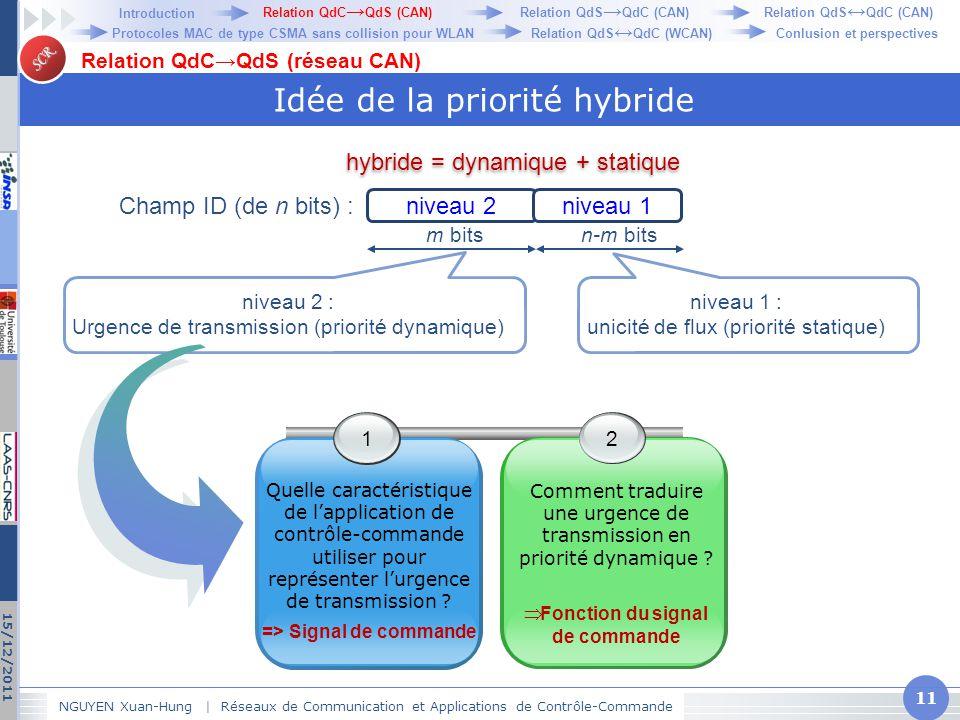 Idée de la priorité hybride