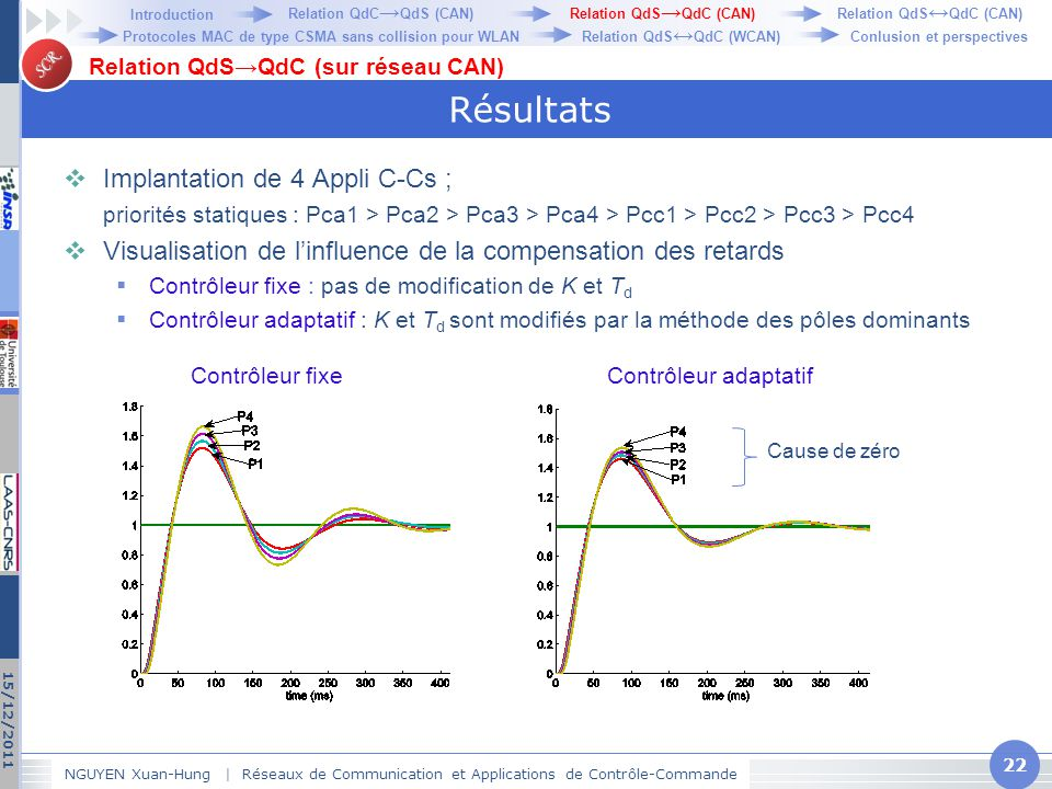 Résultats Implantation de 4 Appli C-Cs ;