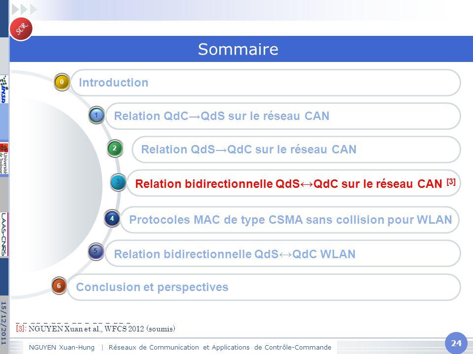 Sommaire Introduction Relation QdC→QdS sur le réseau CAN