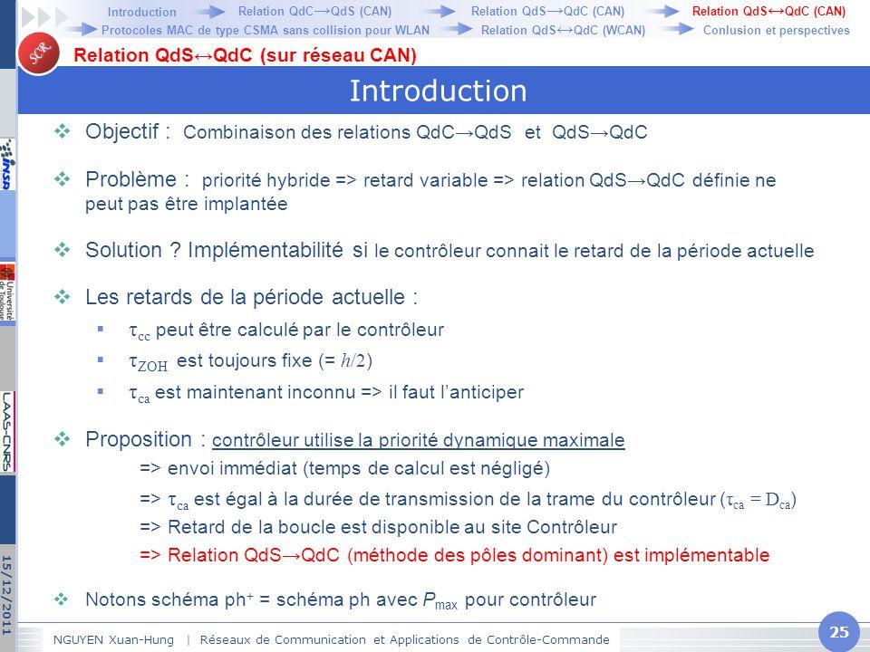 Introduction Objectif : Combinaison des relations QdC→QdS et QdS→QdC