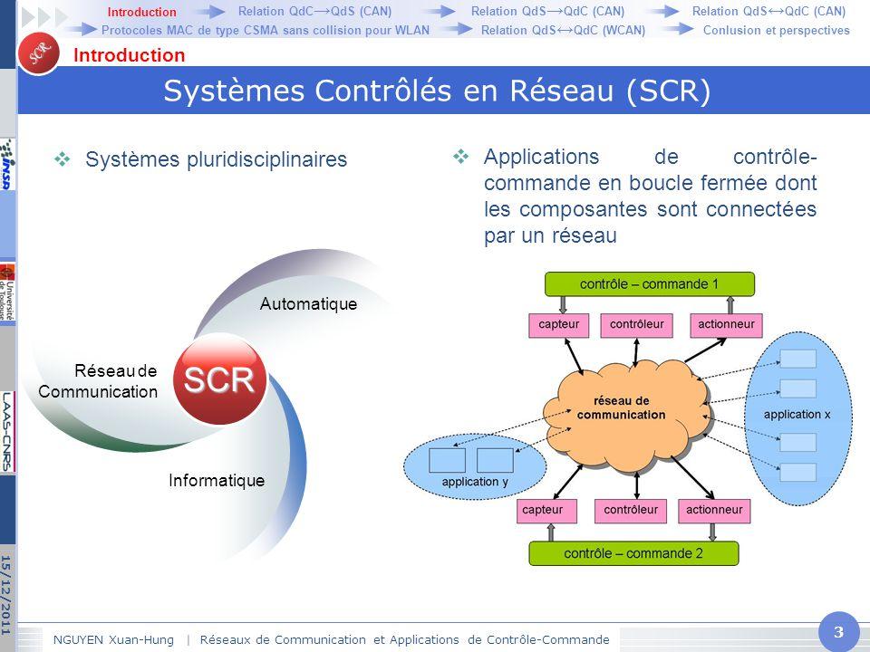 Systèmes Contrôlés en Réseau (SCR)