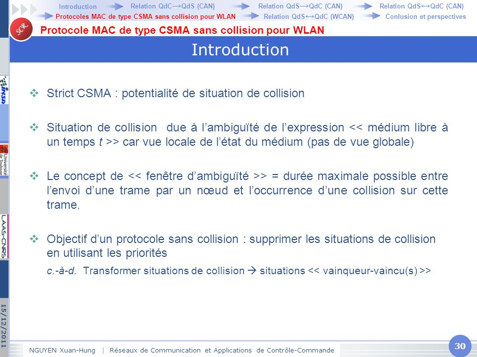 Introduction Strict CSMA : potentialité de situation de collision