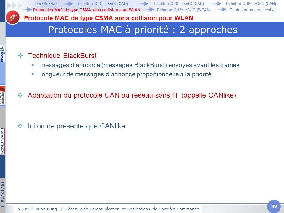 Protocoles MAC à priorité : 2 approches