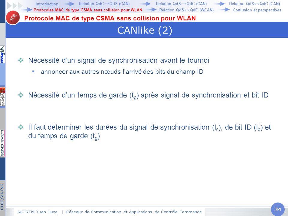 CANlike (2) Nécessité d'un signal de synchronisation avant le tournoi