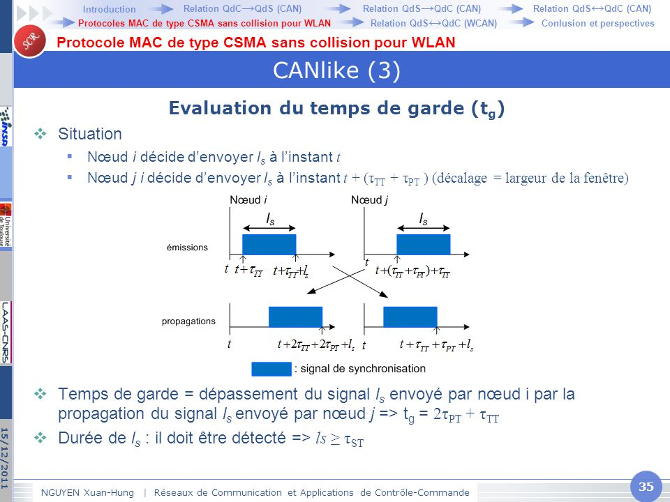Evaluation du temps de garde (tg)