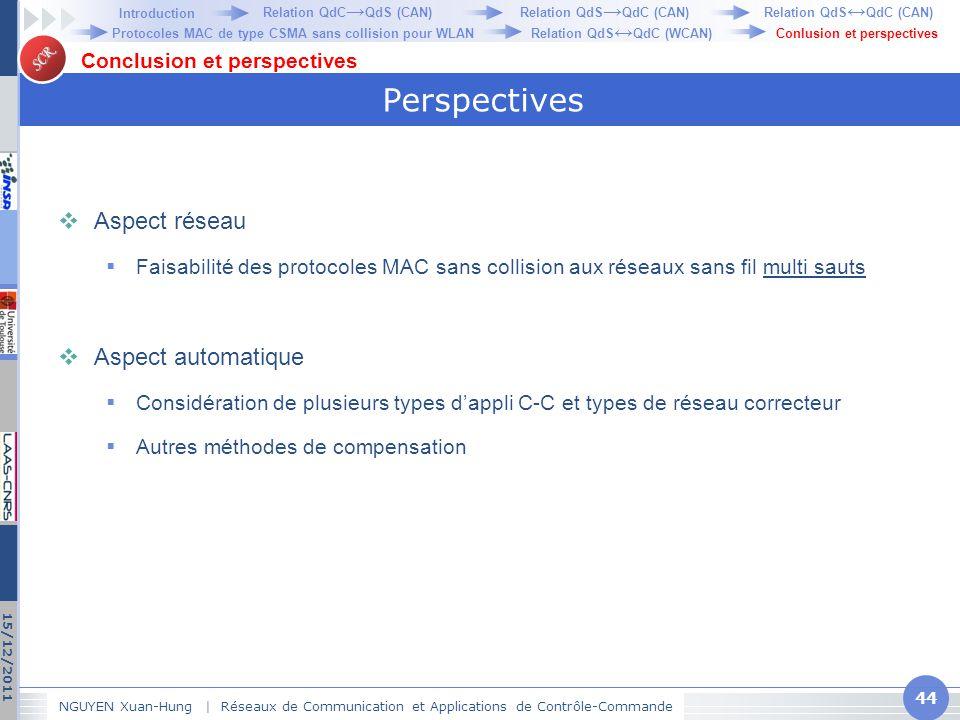 Perspectives Aspect réseau Aspect automatique