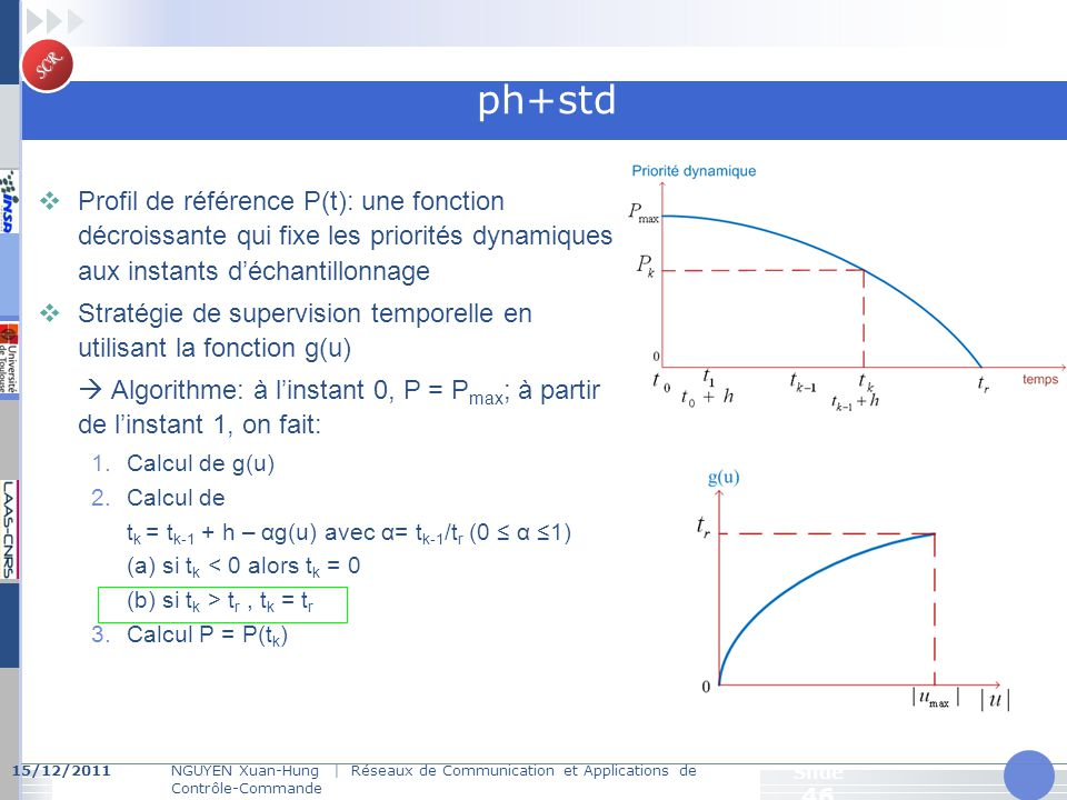 ph+std Profil de référence P(t): une fonction décroissante qui fixe les priorités dynamiques aux instants d'échantillonnage.