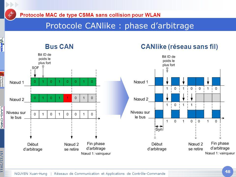 Protocole CANlike : phase d'arbitrage