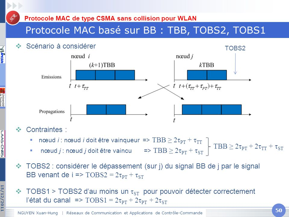 Protocole MAC basé sur BB : TBB, TOBS2, TOBS1