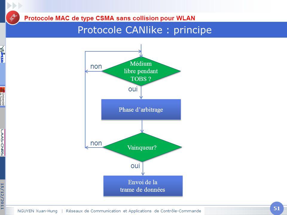 Protocole CANlike : principe