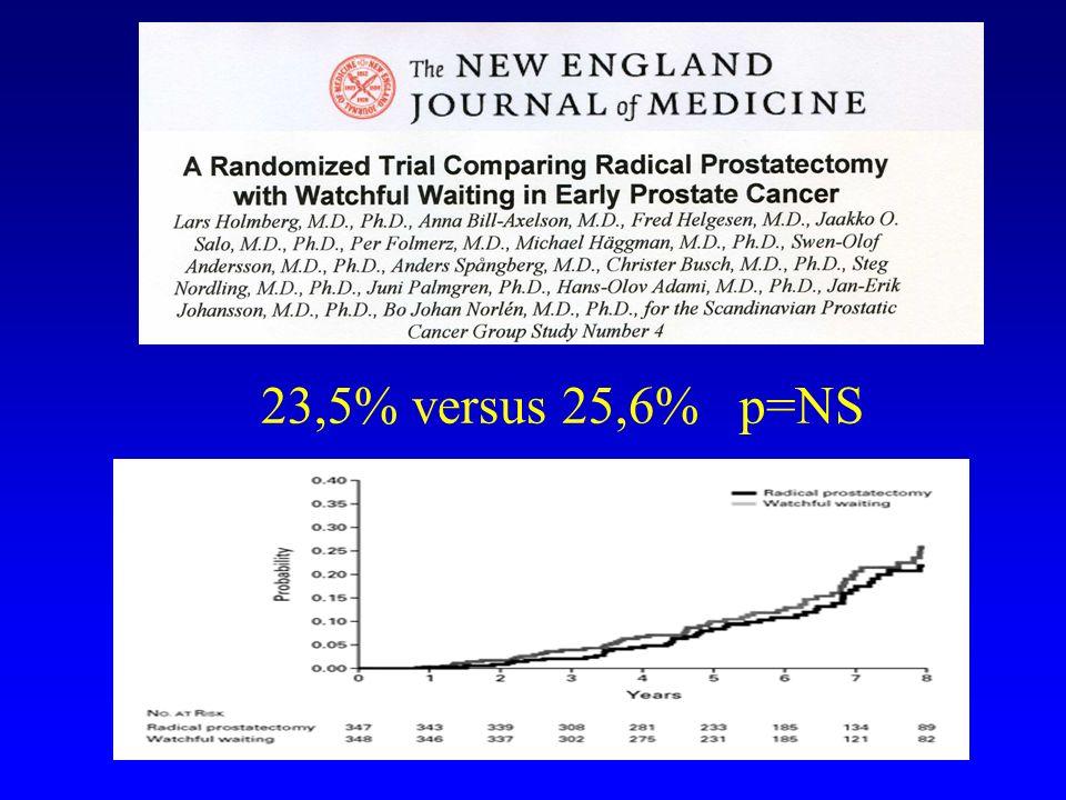 23,5% versus 25,6% p=NS
