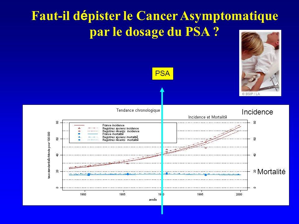 Faut-il dépister le Cancer Asymptomatique