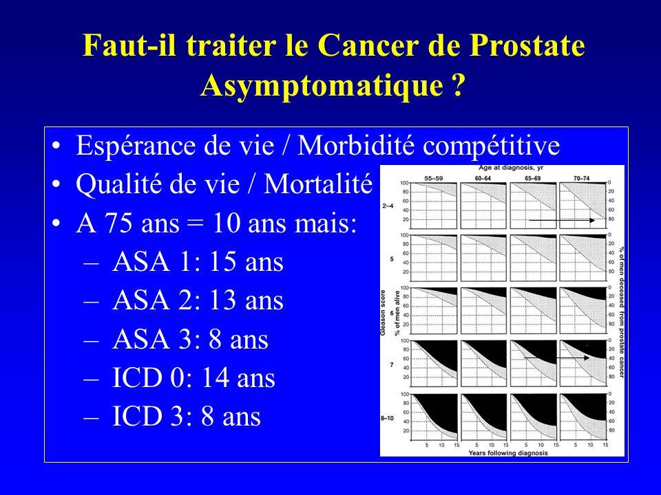 Faut-il traiter le Cancer de Prostate Asymptomatique