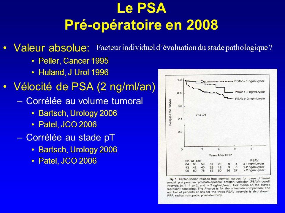 Le PSA Pré-opératoire en 2008