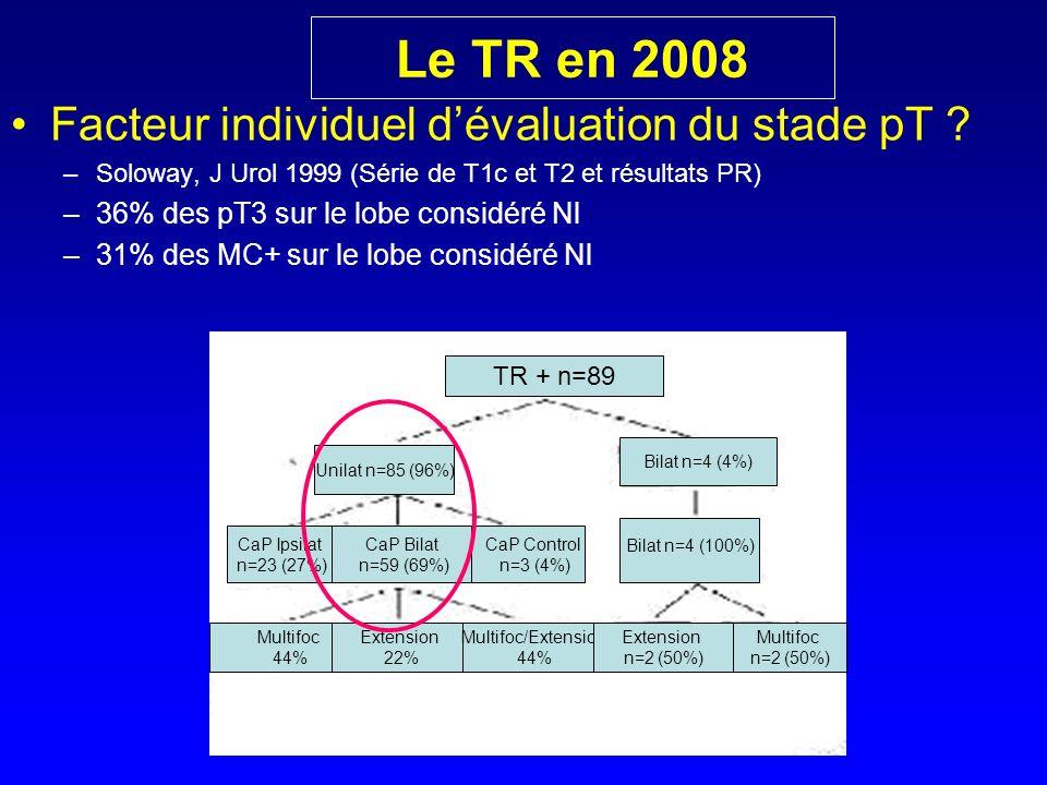 Le TR en 2008 Facteur individuel d'évaluation du stade pT